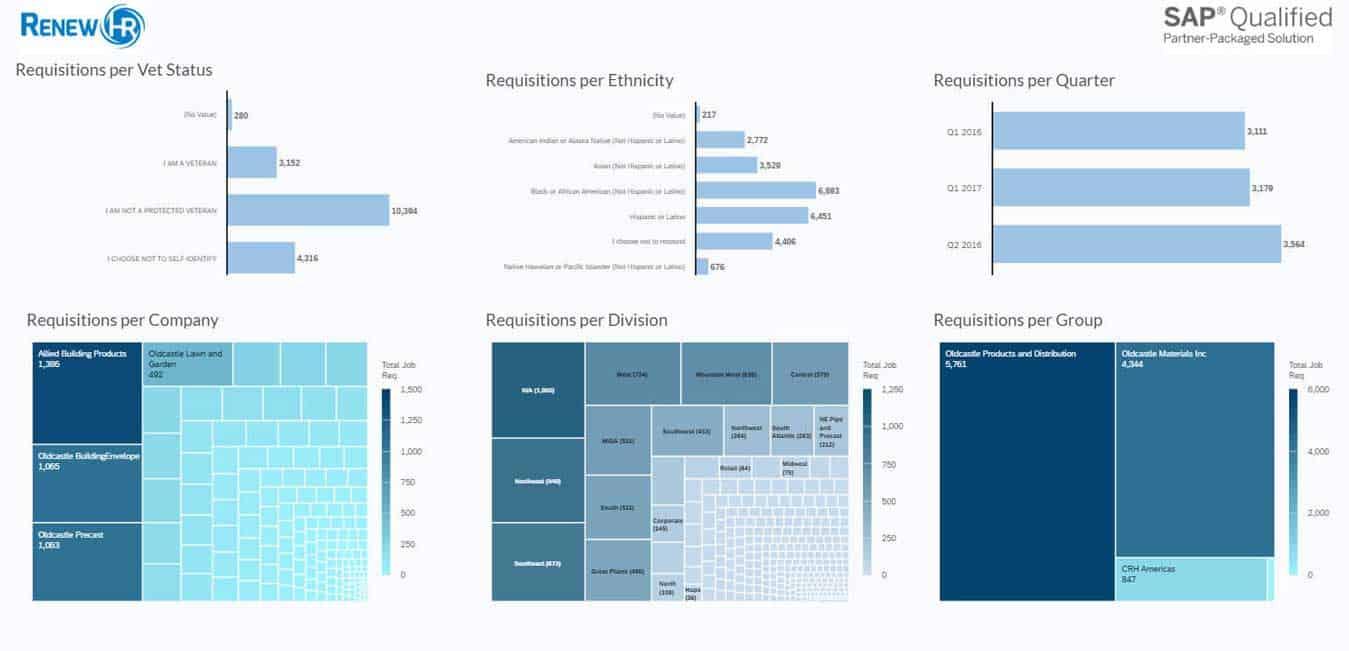 recruiting_analysis_2