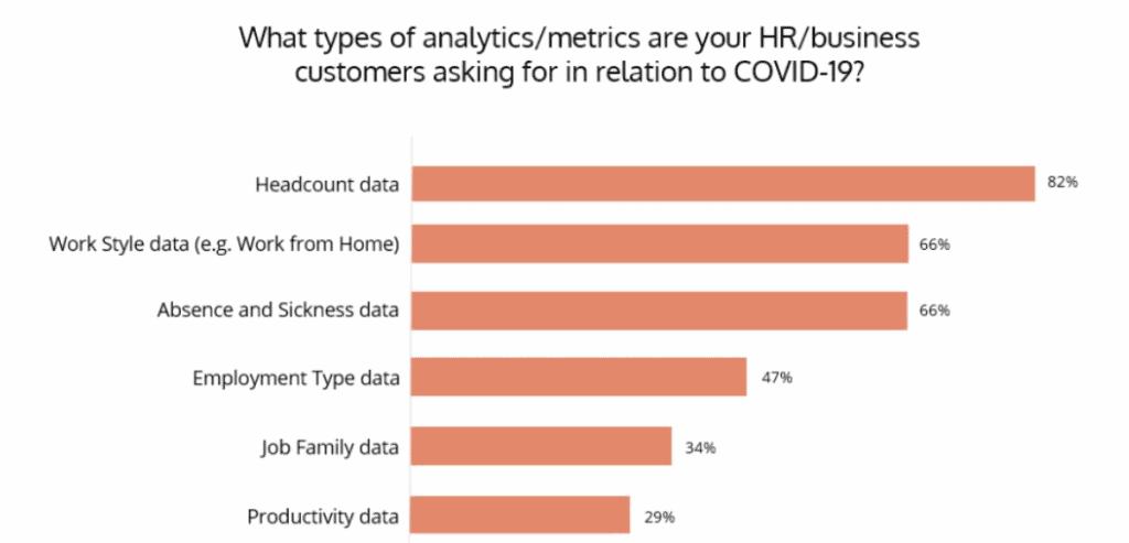 HR Analytics for COVID-19